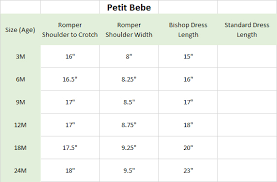 19 Always Up To Date Petit Bebe Size Chart