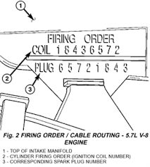 solved the firing order for a 2004 dodge durango 4 7l fixya firing order for dodge durango 5 7 hemi engine