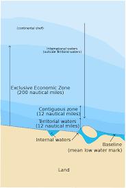 Territorial Waters Wikipedia