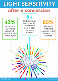 Eye Light Test For Concussion Post Concussion Syndrome Light Sensitivity After A