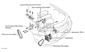 1994 toyota corolla serpentine belt routing and timing belt diagrams 2003 toyota corolla belt diagram 1994