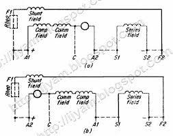 stab shunt dc motor wiring diagram wiring diagram data dc motor wiring diagram 4 wire shunt wound dc motor wiring diagram wiring library simple dc motor diagram stab shunt dc motor wiring diagram