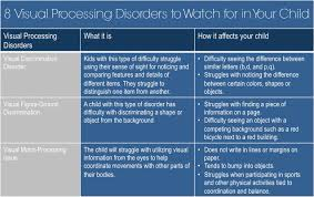 visual processing disorders 8 visual processing disorders to watch for in your child