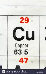 Cu Stock Chart The Element Copper Cu As Seen On A Periodic Table Chart As
