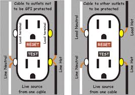 electrical wiring diagram configuration for 8 outlets 1 note for this last image do know that you need to pigtail off of the receptacle screws in the left side setup do not connect two wires to a single
