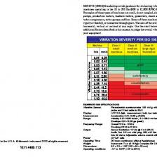 Iso 10816 Vibration Severity Standards Pd49p0gg11n9