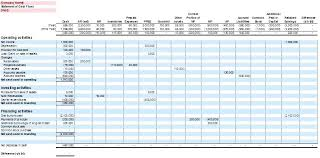 cash flow statement indirect method in excel template cash flow statement indirect method template example