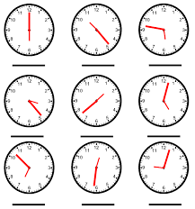 Telling The Time In English - Lessons - Tes Teach