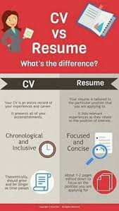 Application Letter For Fresh Graduate Marketing Resume Cover Sample