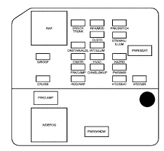 buick lacrosse mk1 first generation 2008 fuse box diagram buick lacrosse mk1 first generation 2008 fuse box diagram