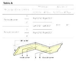 Crown Molding Size Chart Crown Moulding Chart Raccoonremovaltoronto Co