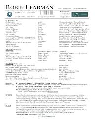 Acting Resume Templates New Free Acting Resume Template Actor Theatre Templates Fr Wiinico