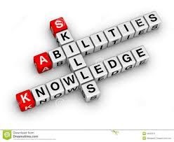 What Are Skills And Abilities Skills Knowledge Abilities Stock Illustration Illustration Of