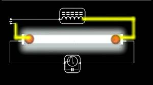 Working Of Tube Light With Circuit Diagram How A Fluorescent Light Works Schematic Animation