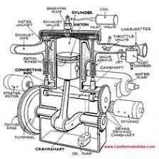 motorcycle engine parts diagram complete wiring diagrams \u2022 Honda Vtec Engine Diagram basic car parts diagram motorcycle engine projects to try rh pinterest com motorcycle parts names honda