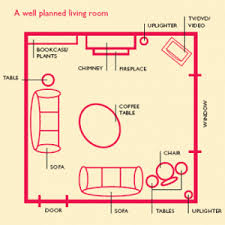 Modern Bathroom Laundry Room Layout Plan  ThraamcomPlan Of Living Room