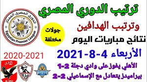 ترتيب الدوري المصري وترتيب الهدافين ونتائج مباريات اليوم الأربعاء  4-8-2021/فوز الأهلي علي وادي دجلة - YouTube