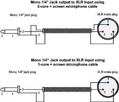 wiring diagram for 1 8 stereo jack images stereo jack wiring wiring diagram for 1 8 stereo jack images stereo jack wiring diagram in addition 1 4 audio cable wiring diagram also 1 8 quot stereo plug
