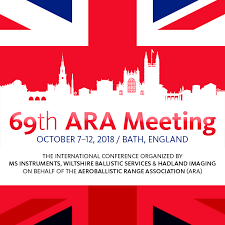 Minutes Of The 69th Meeting Of The Aeroballistic Range