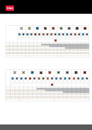 Toro Nozzle Chart 835 Related Keywords Suggestions Toro