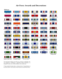 Af Medals And Ribbons Chart Air Force Ribbon Chart