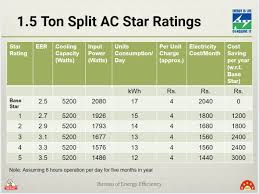 Eer Rating Chart 2018 What Is Bee Star Rating In Ac What Is Eer And Iseer Value