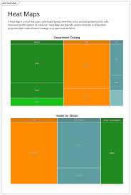 Heat Map Diagram 2 Enterprise Architect Diagrams Gallery