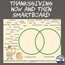 Smartboard Venn Diagram Thanksgiving Then And Now Smartboard Activity Activities