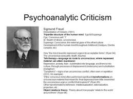 chapter psychoanalysis ppt psychoanalytic criticism sigmund freud interpretation of dreams 1901 tripartite structure of the human mind