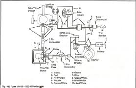 volvo penta wiring diagram wiring diagrams best wiring diagram for volvo penta 1993 trim guage volvo penta wiring diagram here s what i found
