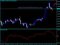 Forex Xprofuter And Overlay Indicator Free Forex Mt4