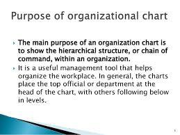 Purpose Of Chart Organization Chart Kamal