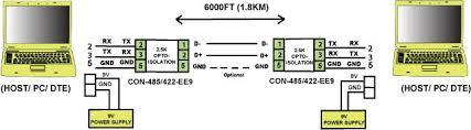 rs485 wiring diagram wiring diagram troubleshooting rs485 connections