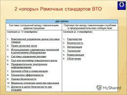 Презентация на тему СЫСОЕВА Инна Николаевна ПРАВОВОЙ СТАТУС  7 44 2 опоры Рамочных стандартов ВТО