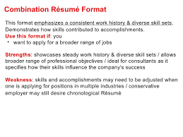 Proper Resume Format Examples Gorgeous Combination Resume Definition Goalgoodwinmetalsco
