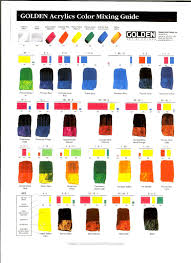 Acrylic Color Mixing Chart My Oil Painting Journey Color Mixing Guide By Golden Artist