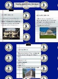 Virginia State Government Organizational Chart Virginia State Government Virginia Government Glogster