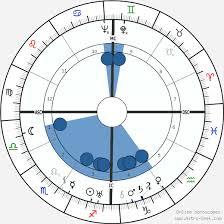 Walt Disney Birth Chart Walt Disney Birth Chart Horoscope Date Of Birth Astro