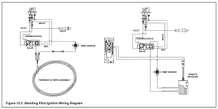 Fire Control Wiring   Trusted Wiring Diagrams moreover Majestic 36LDVR Parts List and Diagram   eReplacementParts further Gas Fireplace Wiring Wiring Diagram Gas Fireplace Electrical Wiring in addition  moreover Frigidaire GLEFM397DSB Electric Range Timer   Stove Clocks and together with Dimplex Wiring Diagram   WIRE Center • furthermore Vw Tp100 Wiring Diagram How to Connect Dicktator Management – fasett as well  additionally  besides fireplace diagram – tumbeela together with Why You Should Not Use Extension Cords on Electric. on electric firep wiring diagram
