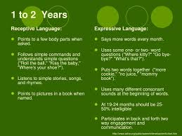 Asha Language Development Chart Ppt A Preschool Teachers Guide To Speech And Language
