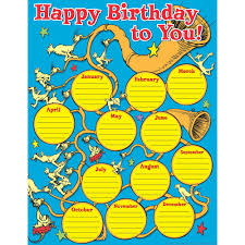 Dr Seuss Chart Details About Dr Seuss If I Ran The Circus Birthday Chart 17 X 22 Poster Eureka Eu 837161