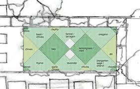 Small Picture 35 Herb Garden Square Design Plan Professional Garden Design