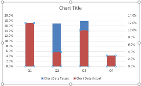 How To Create A Budget Vs Actual Chart In Excel Creating Actual Vs Target Chart In Excel 2 Examples