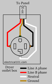 outlet wiring electrical 101 outlet wiring in series dryer receptacle wiring diagram