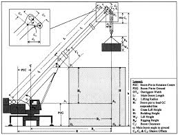Crane Selection Chart Elevation View Crane Lifting On Its Main Boom Download