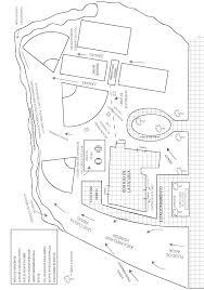 Planificacin variable juego de patio. Https Www Fws Gov Cno Conservation Pdffiles Usfwshabitat Guide Spanish Pdf