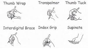Grasp Patterns Gorgeous Efficient and Inefficient grasp patterns Handwriting Help