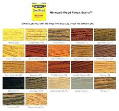 Wood Stain Comparison Chart Varathane Stain Review Linkefa Co