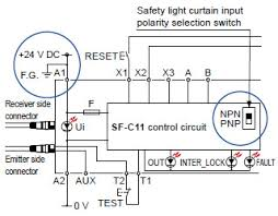 safety light curtain type 4 sf4b ver 2 i o circuit and wiring sf4b series wiring diagram control category 4 for npn output plus ground