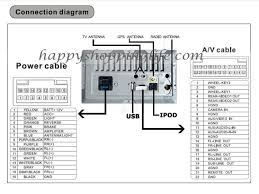 ford focus stereo wiring diagram wiring diagram 2000 ford focus zx3 radio wiring diagram and hernes
